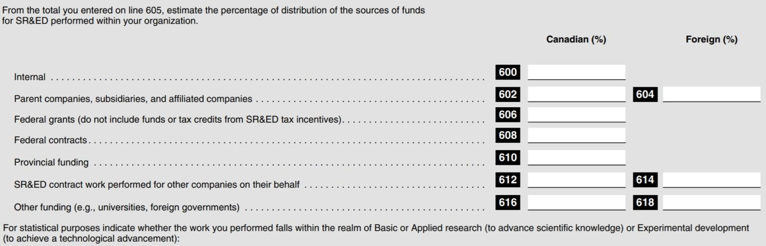 Lines 600-618: Distribution of the Sources of Funds