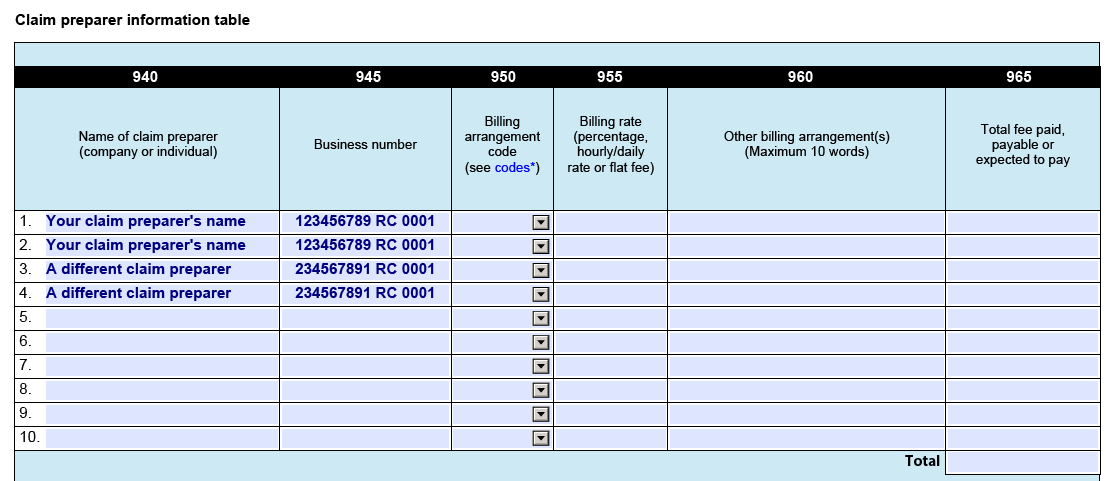 SR&ED claim preparer information table: T661 Part 9 Lines 940 and 945