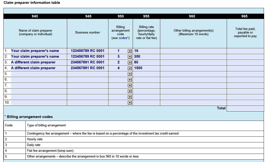 SR&ED claim preparer information table: T661 Part 9 Lines 950 and 955