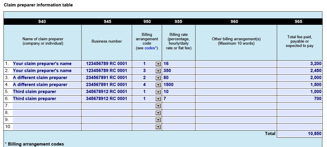 SR&ED claim preparer information table: T661 Part 9 Line 965